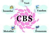 Coğrafi Bilgi Sistemi Yazılımları